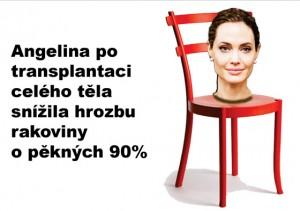 Angelina Jolie po transpantaci celého těla snížila hrozbu rakoviny o pěkných 90 %